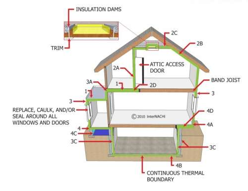 insulation home inspection